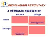 ВИЗНАЧЕННЯ РЕЗУЛЬТАТУ 3- мінімальне призначення Призначення (1068/1064): 100 ...