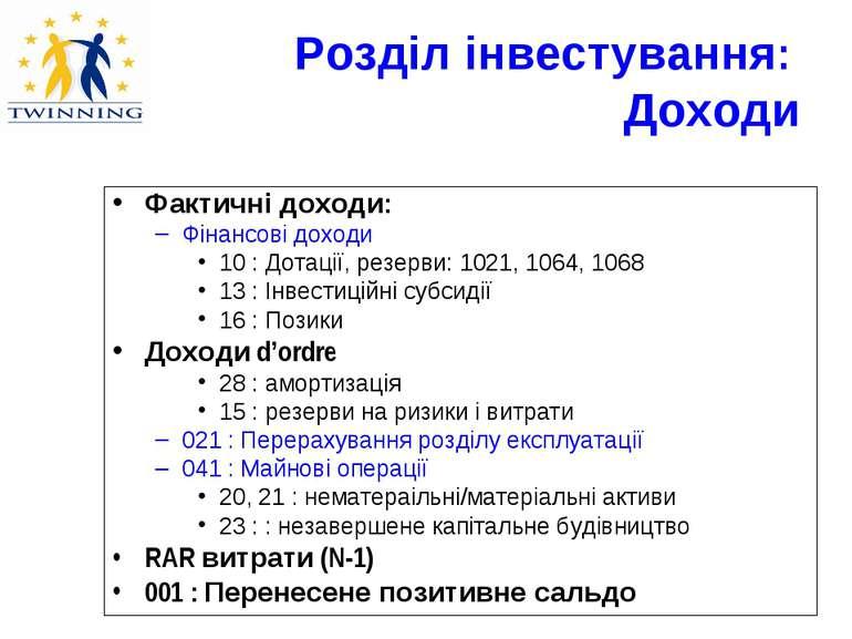 Розділ інвестування: Доходи Фактичні доходи: Фінансові доходи 10 : Дотації, р...