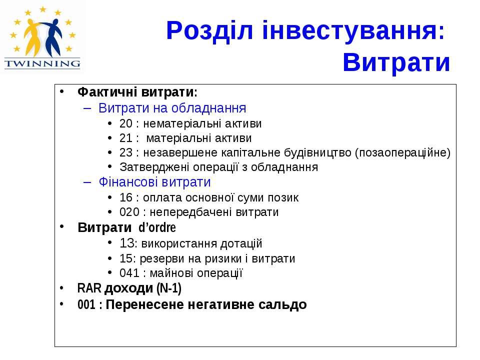 Розділ інвестування: Витрати Фактичні витрати: Витрати на обладнання 20 : нем...
