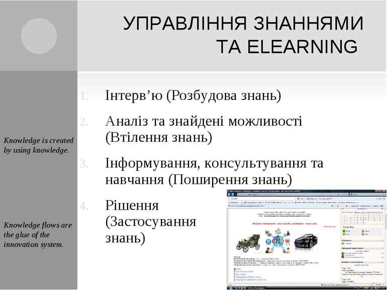 УПРАВЛІННЯ ЗНАННЯМИ ТА ELEARNING Інтерв'ю (Розбудова знань) Аналіз та знайден...