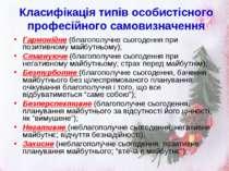 Класифікація типів особистісного професійного самовизначення Гармонійне (благ...