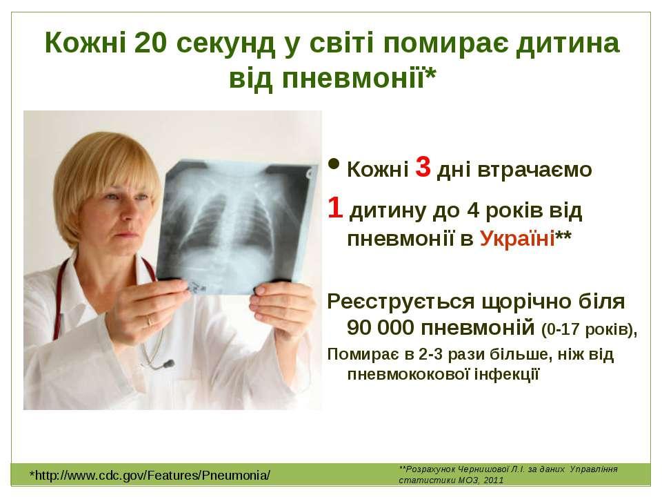 Кожні 20 секунд у світі помирає дитина від пневмонії* Кожні 3 дні втрачаємо 1...