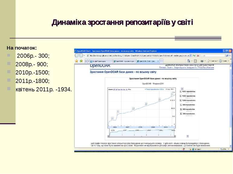 Динаміка зростання репозитаріїв у світі На початок: 2006р.- 300; 2008р.- 900;...