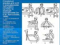 Спеціальні вправи для осіб із ушкодженням ліктьового суглоба та корекція поло...
