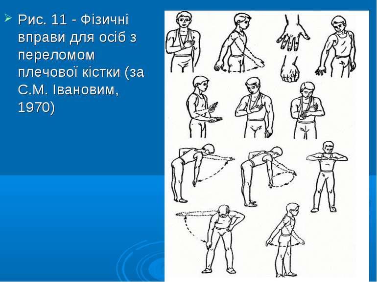 Рис. 11 - Фізичні вправи для осіб з переломом плечової кістки (за С.М. Іванов...