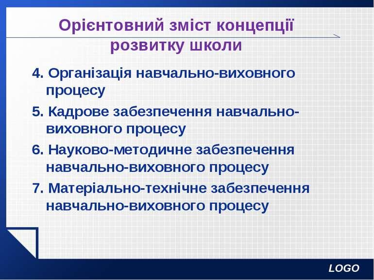 Орієнтовний зміст концепції розвитку школи 4. Організація навчально-виховного...