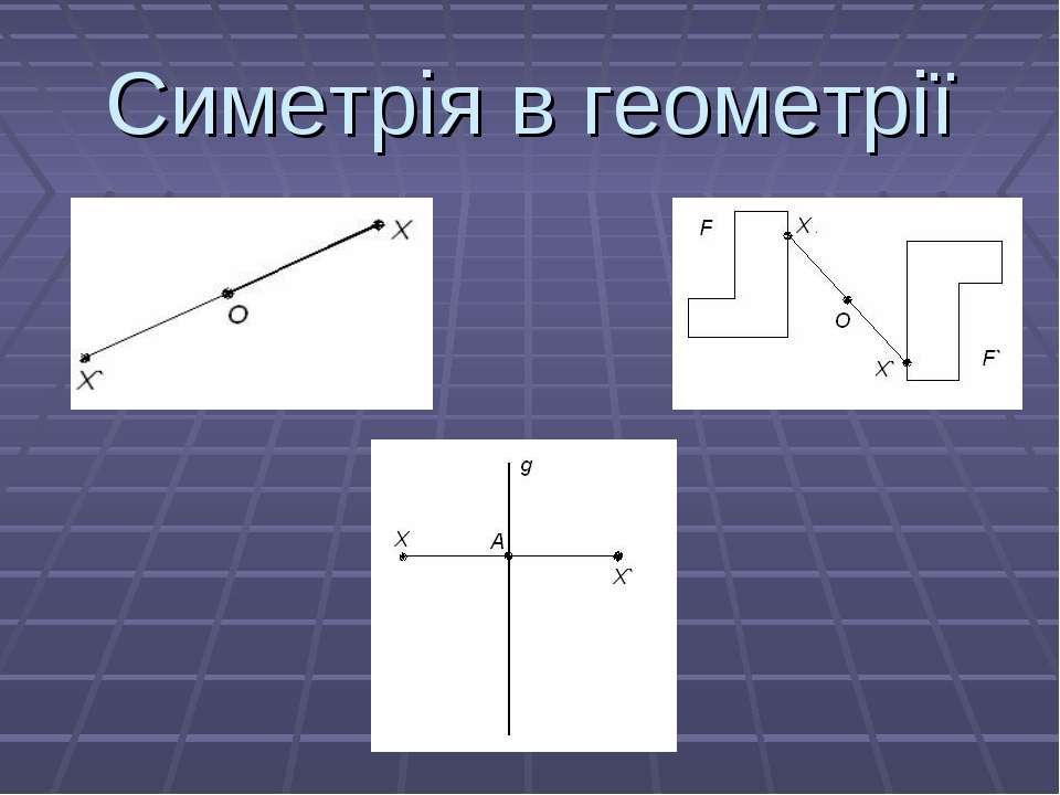 Симетрія в геометрії
