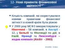 12- Нові правила фінансової звітності Кількість компаній, які скористувалися ...