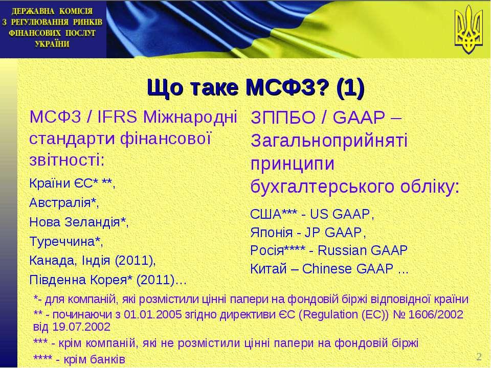 Що таке МСФЗ? (1) ЗППБО / GAAP – Загальноприйняті принципи бухгалтерського об...