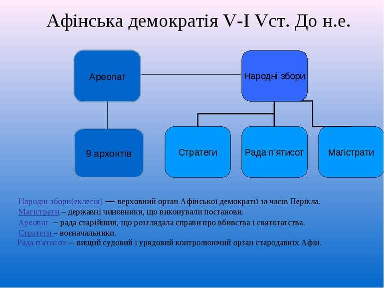 Афінська демократія V-І Vст. До н.е. Рада п'ятисот— вищий судовий і урядовий ...