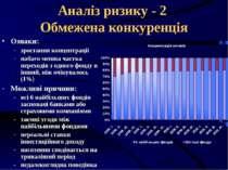 Аналіз ризику - 2 Обмежена конкуренція Ознаки: зростання концентрації набаго ...