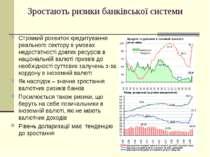 Зростають ризики банківської системи Стрімкий розвиток кредитування реального...