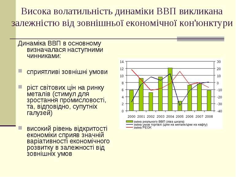 Висока волатильність динаміки ВВП викликана залежністю від зовнішньої економі...