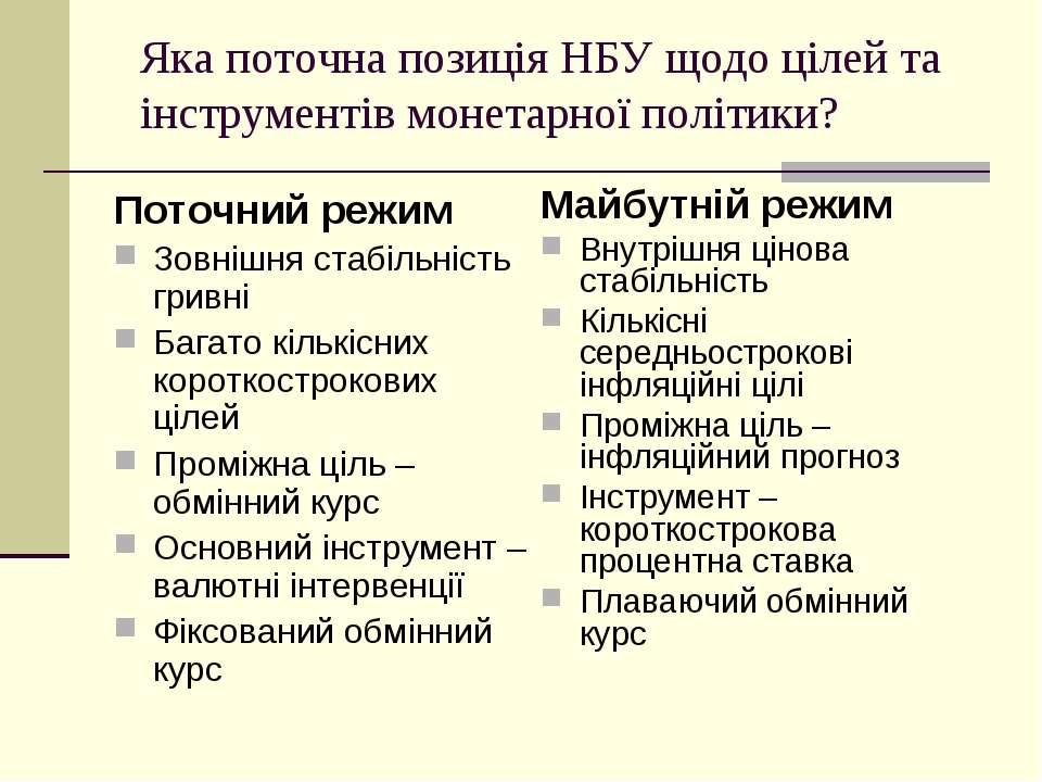 Яка поточна позиція НБУ щодо цілей та інструментів монетарної політики? Поточ...
