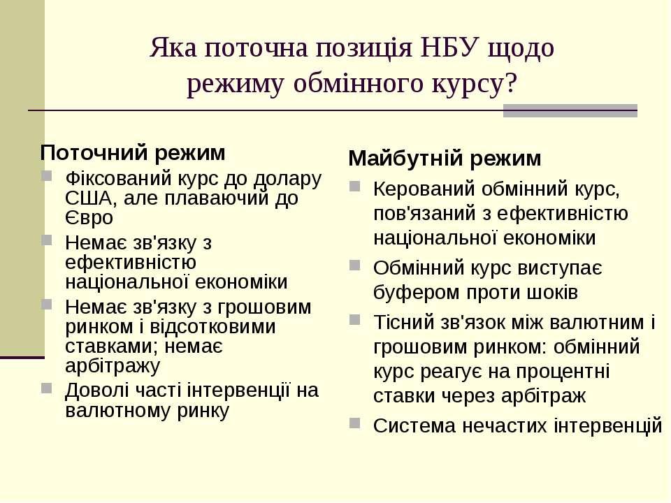 Яка поточна позиція НБУ щодо режиму обмінного курсу? Поточний режим Фіксовани...