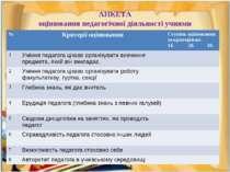 АНКЕТА оцінювання педагогічної діяльності учнями № Критерії оцінювання Ступін...