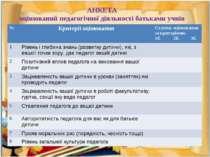 АНКЕТА оцінюваний педагогічної діяльності батьками учнів № Критерії оцінюванн...