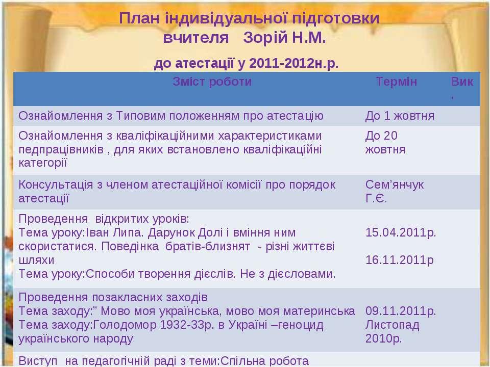 План індивідуальної підготовки вчителя Зорій Н.М. до атестації у 2011-2012н.р...