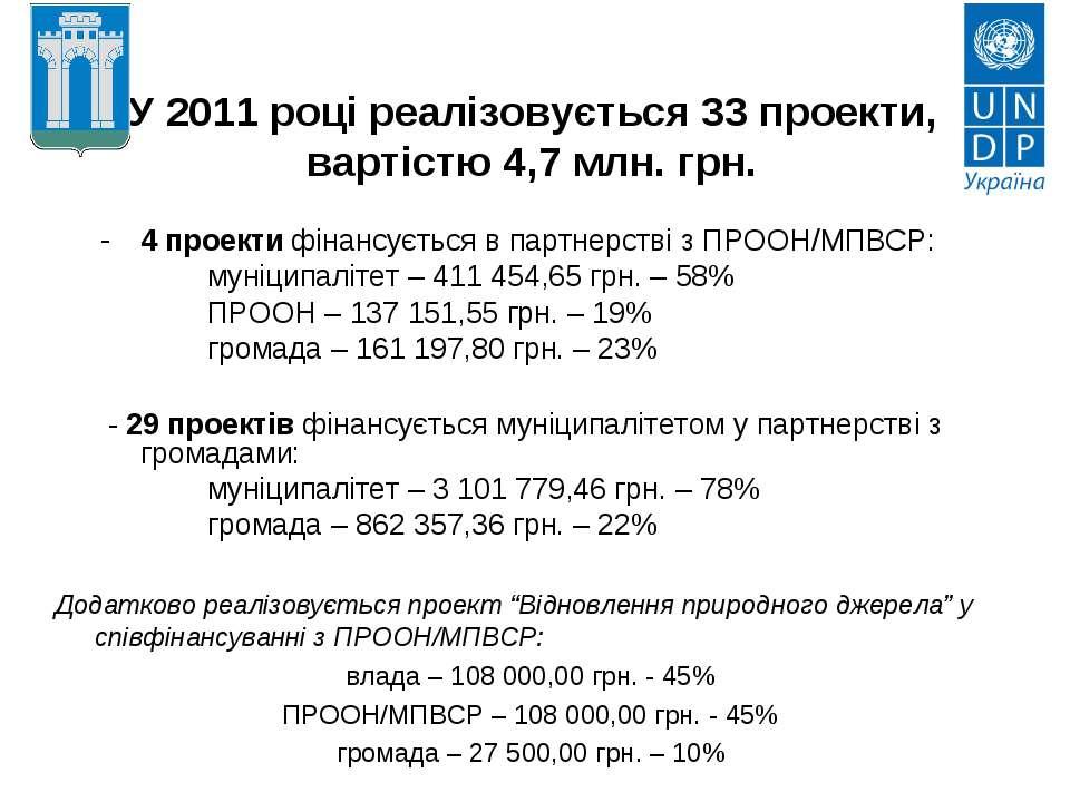 У 2011 році реалізовується 33 проекти, вартістю 4,7 млн. грн. 4 проекти фінан...