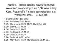 Kurcz I. Polskie normy powszechności skojarzeń swobodnych na 100 słów z listy...