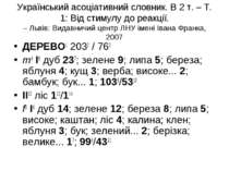 Український асоціативний словник. В 2 т. – Т. 1: Від стимулу до реакції. – Ль...