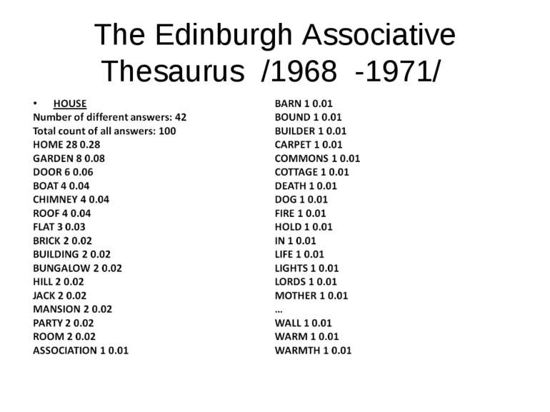 The Edinburgh Associative Thesaurus /1968 -1971/