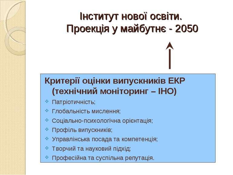 Інститут нової освіти. Проекція у майбутнє - 2050 Критерії оцінки випускників...