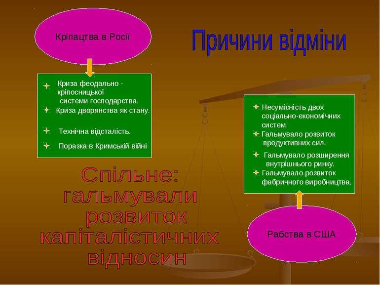 Кріпацтва в Росії Рабства в США Криза феодально - кріпосницької системи госпо...