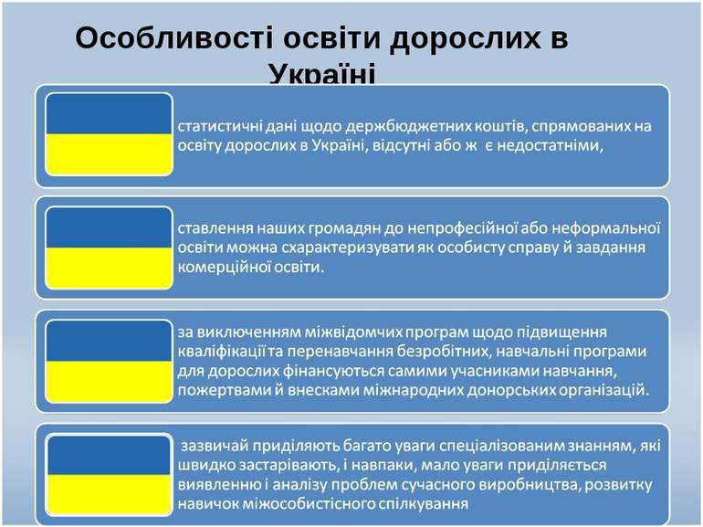Особливості освіти дорослих в Україні