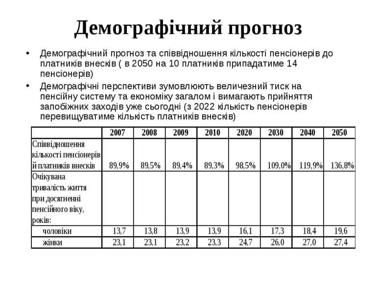 Демографічний прогноз Демографічний прогноз та співвідношення кількості пенсі...
