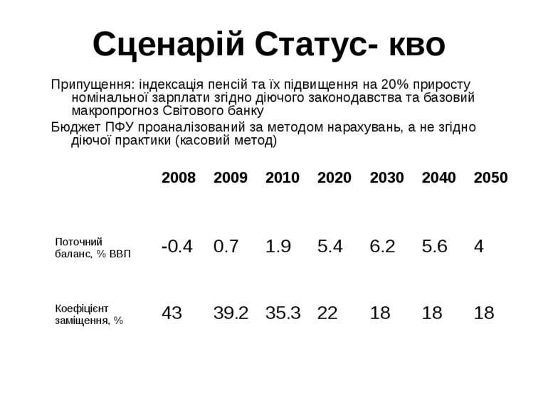 Сценарій Статус- кво Припущення: індексація пенсій та їх підвищення на 20% пр...