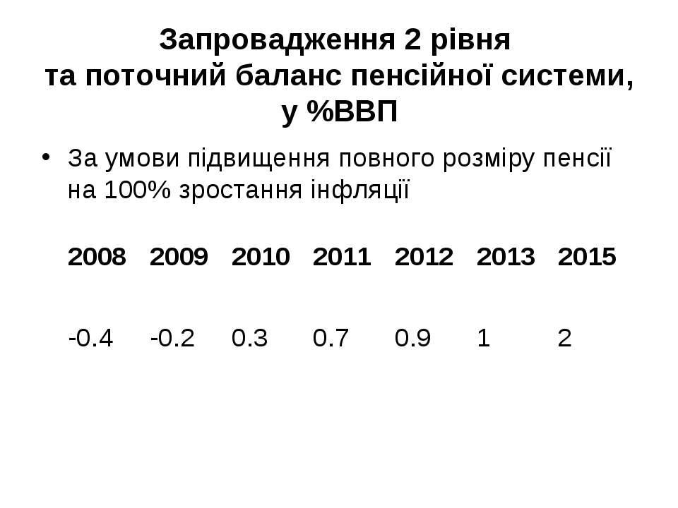 Запровадження 2 рівня та поточний баланс пенсійної системи, у %ВВП За умови п...