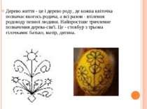 Дерево життя - це і дерево роду, де кожна квіточка позначає якогось родича, а...