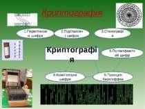 Криптографія Криптографія 1.Перестановчі шифри 2.Підстановчі шифри 3.Стеногра...
