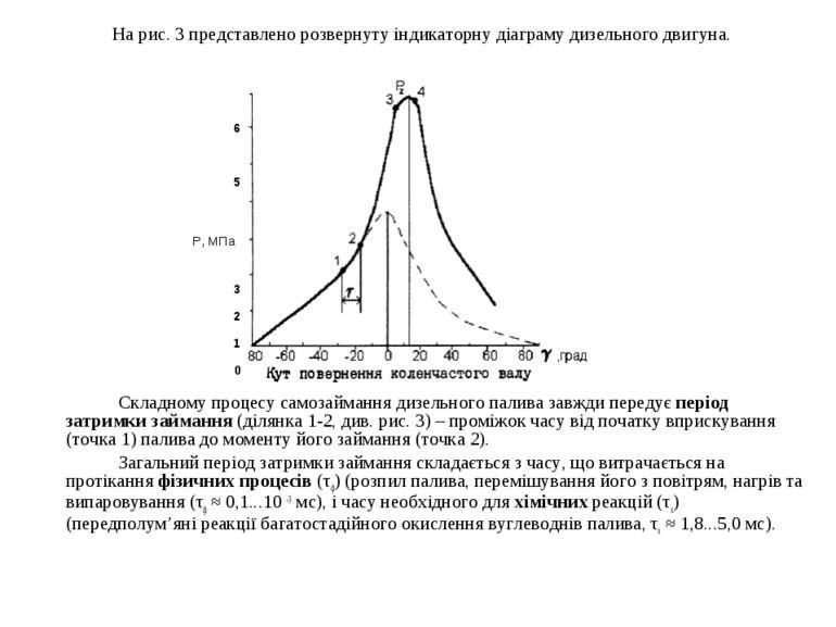 На рис. 3 представлено розвернуту індикаторну діаграму дизельного двигуна. Ск...