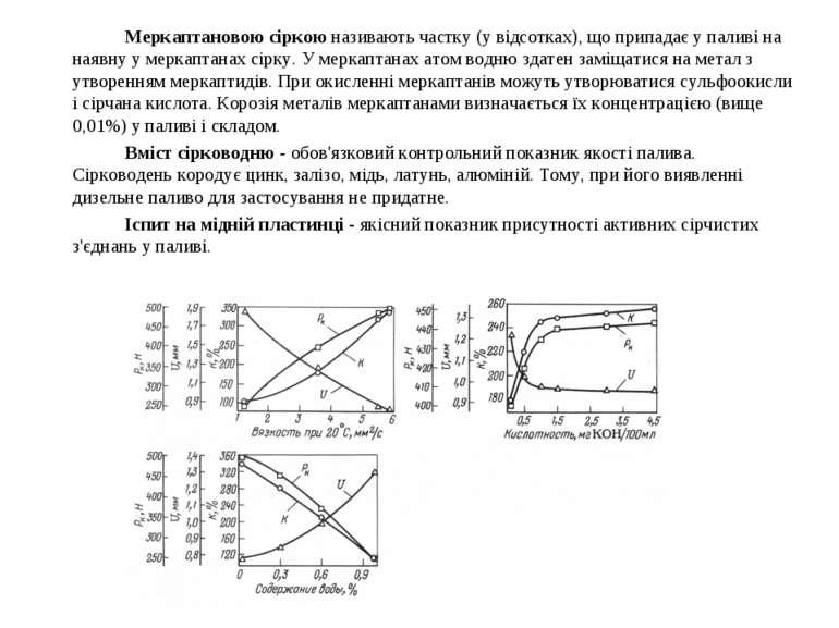 Меркаптановою сіркою називають частку (у відсотках), що припадає у паливі на ...