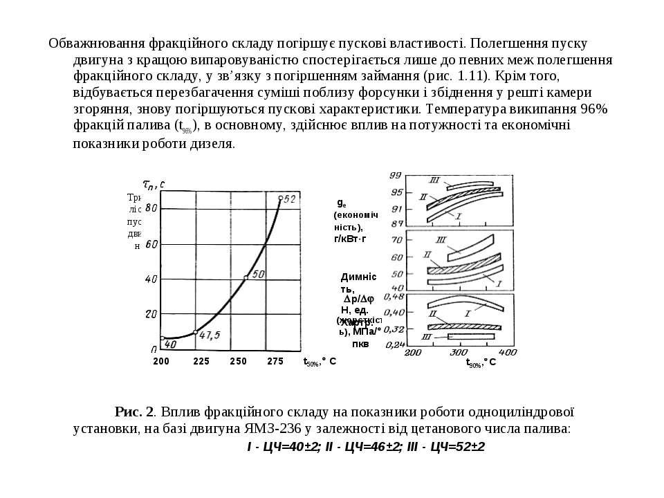Обважнювання фракційного складу погіршує пускові властивості. Полегшення пуск...