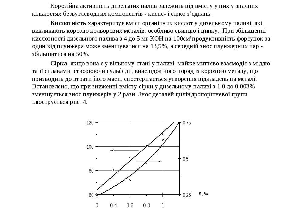 Корозійна активність дизельних палив залежить від вмісту у них у значних кіль...