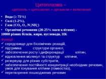 Цитоплазма – цитозоль + цитоскелет + органели + включення Вода (≥ 75%) Солі (...