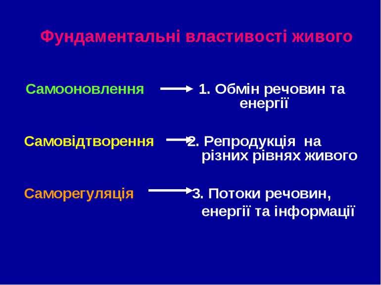 Фундаментальні властивості живого Самооновлення 1. Обмін речовин та енергії С...