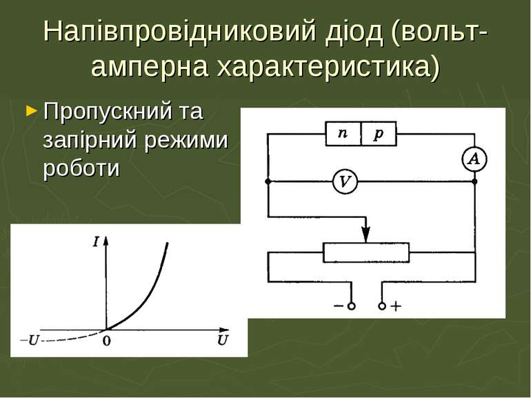 Напівпровідниковий діод (вольт-амперна характеристика) Пропускний та запірний...