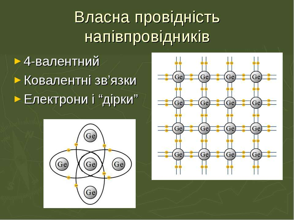 Власна провідність напівпровідників 4-валентний Ковалентні зв'язки Електрони ...