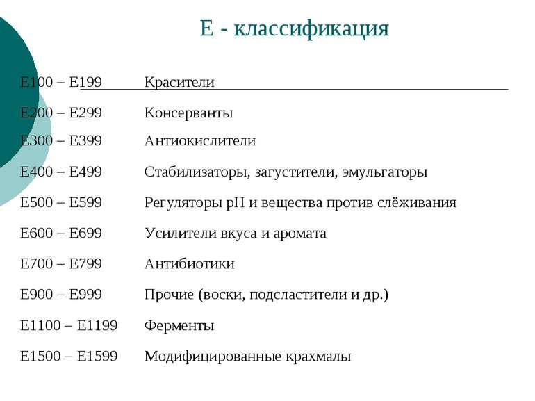 Е - классификация